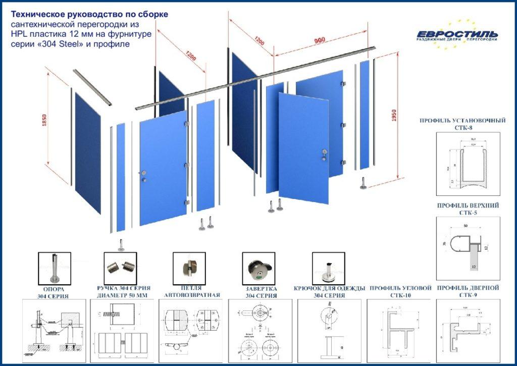 Схема сборки сантехнической кабины из HPL